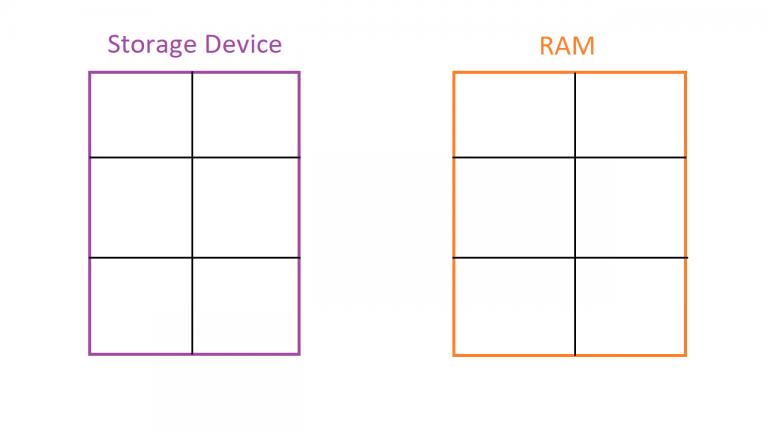 Storgae and Ram